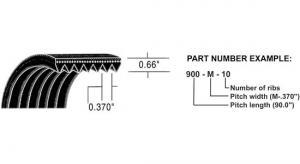"""M-Poly-V Belt 111.5"""" 1115M52"""