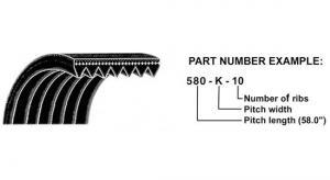 """Micro-Rib V-Belt 122.5"""" 1225K8"""