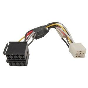 Adapter Common Ground RACG
